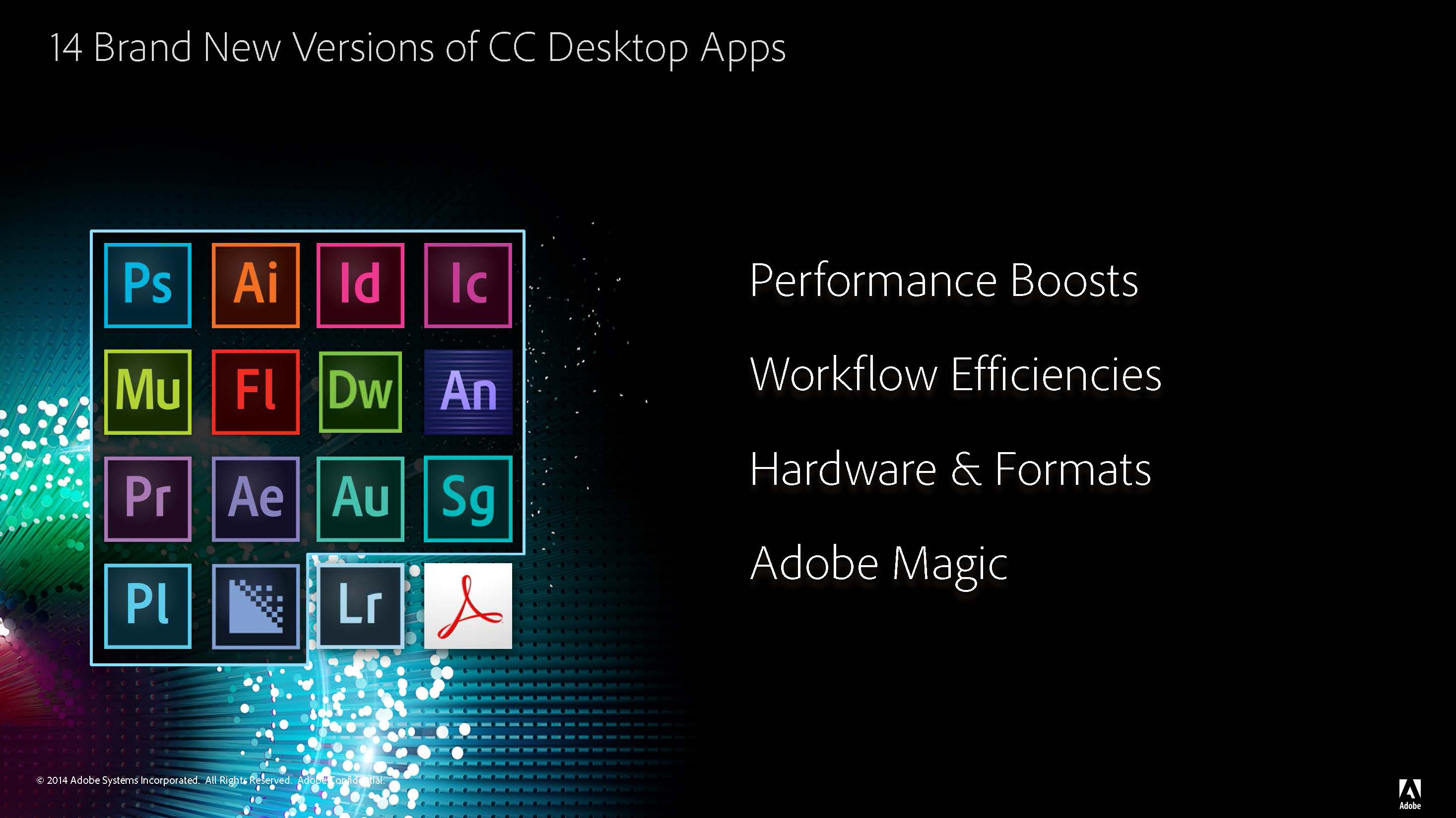 adobe creative cloud desktop manager
